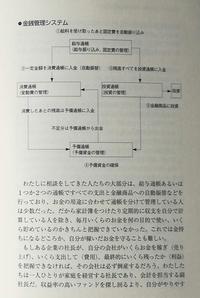 Kanrisystem