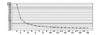 Graph72